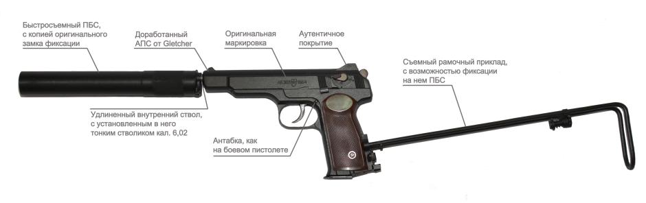 Автоматический пистолет бесшумный АПБ (6п13)